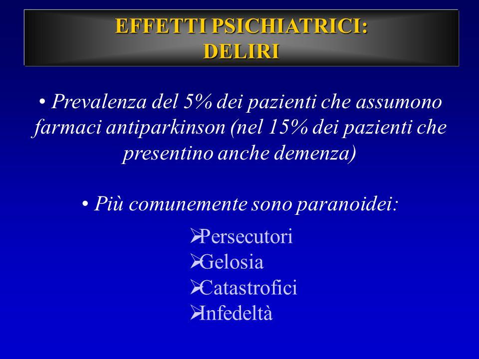 EFFETTI PSICHIATRICI: DELIRI Prevalenza del 5% dei pazienti che assumono farmaci antiparkinson (nel 15% dei pazienti che presentino anche demenza) Più