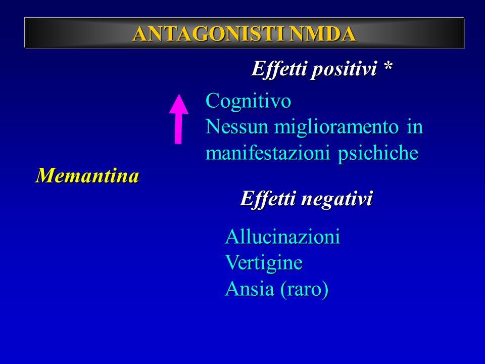 ANTAGONISTI NMDA Effetti positivi * Memantina Effetti negativi AllucinazioniVertigine Ansia (raro) Cognitivo Nessun miglioramento in manifestazioni ps