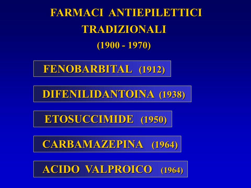 FARMACI ANTIEPILETTICI TRADIZIONALI (1900 - 1970) FENOBARBITAL (1912) FENOBARBITAL (1912) DIFENILIDANTOINA (1938) ETOSUCCIMIDE (1950) CARBAMAZEPINA (1