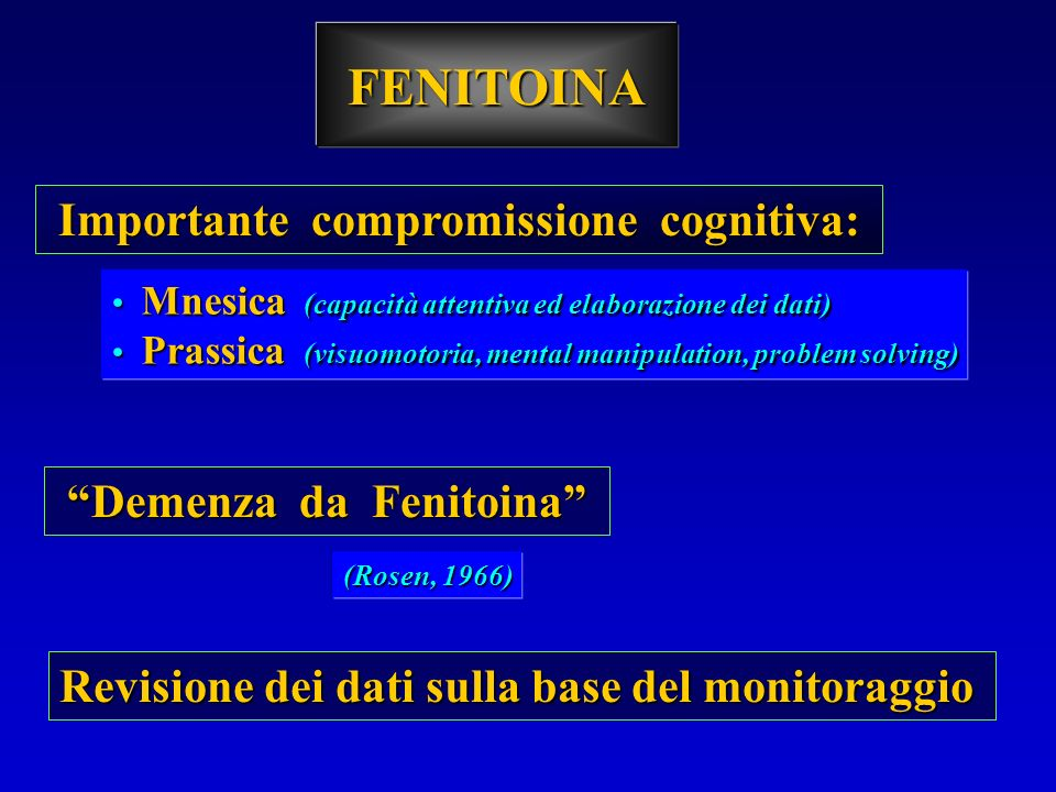 FENITOINA Importante compromissione cognitiva: Importante compromissione cognitiva: Mnesica (capacità attentiva ed elaborazione dei dati) Mnesica (cap