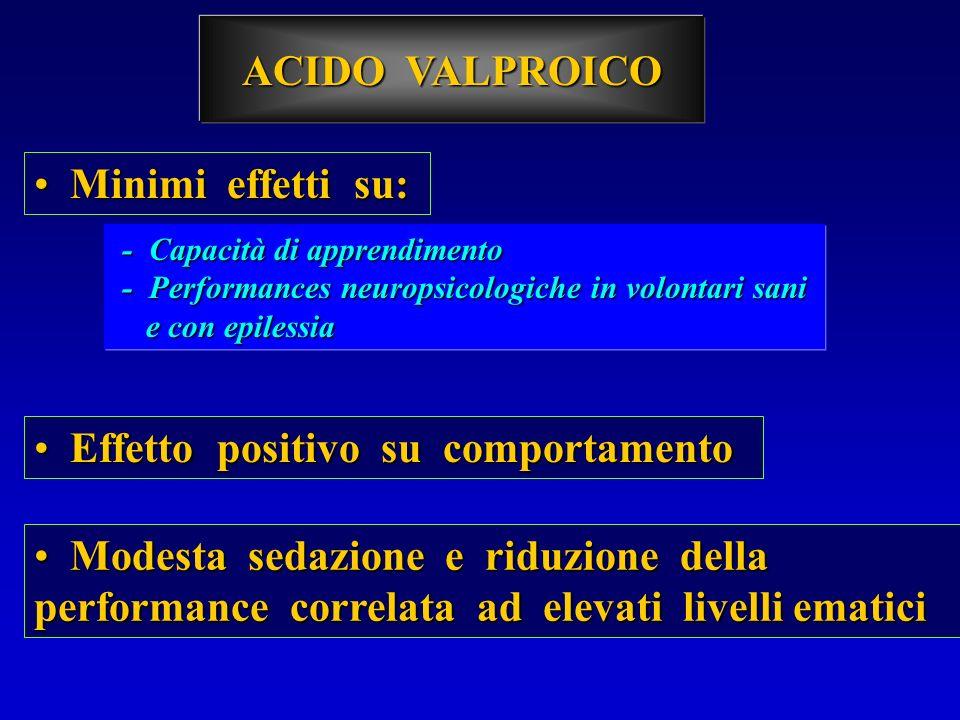 ACIDO VALPROICO Minimi effetti su: Minimi effetti su: - Capacità di apprendimento - Capacità di apprendimento - Performances neuropsicologiche in volo