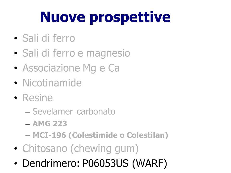 Sali di ferro Sali di ferro e magnesio Associazione Mg e Ca Nicotinamide Resine – Sevelamer carbonato – AMG 223 – MCI-196 (Colestimide o Colestilan) Chitosano (chewing gum) Dendrimero: P06053US (WARF) Nuove prospettive