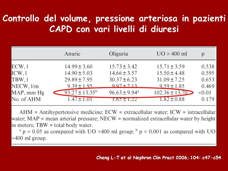 Controllo del volume, pressione arteriosa in pazienti CAPD con vari livelli di diuresi Cheng L-T et al Nephron Clin Pract 2006; 104: c47-c54