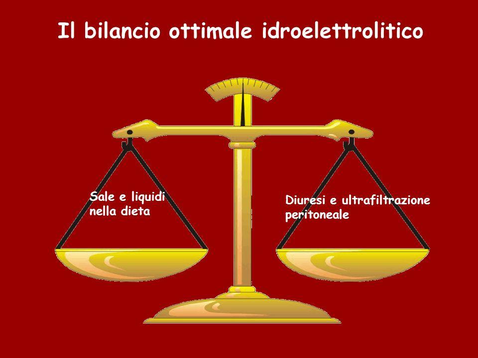 Il bilancio ottimale idroelettrolitico Sale e liquidi nella dieta Diuresi e ultrafiltrazione peritoneale