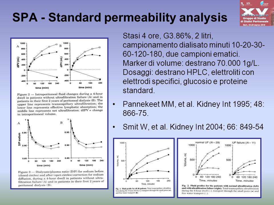 SPA - Standard permeability analysis Stasi 4 ore, G3.86%, 2 litri, campionamento dialisato minuti 10-20-30- 60-120-180, due campioni ematici. Marker d