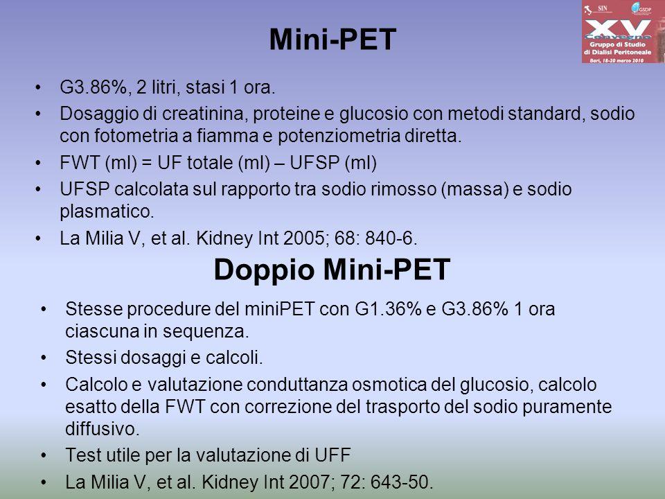 Mini-PET G3.86%, 2 litri, stasi 1 ora. Dosaggio di creatinina, proteine e glucosio con metodi standard, sodio con fotometria a fiamma e potenziometria