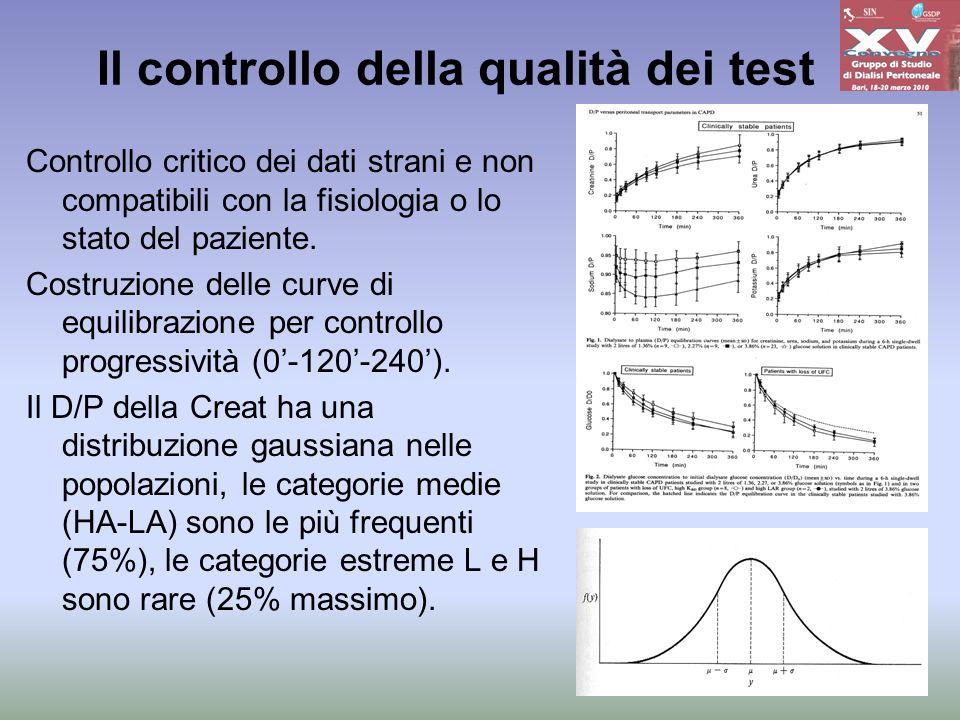 Il controllo della qualità dei test Controllo critico dei dati strani e non compatibili con la fisiologia o lo stato del paziente. Costruzione delle c