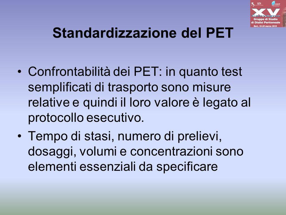Standardizzazione del PET Confrontabilità dei PET: in quanto test semplificati di trasporto sono misure relative e quindi il loro valore è legato al p