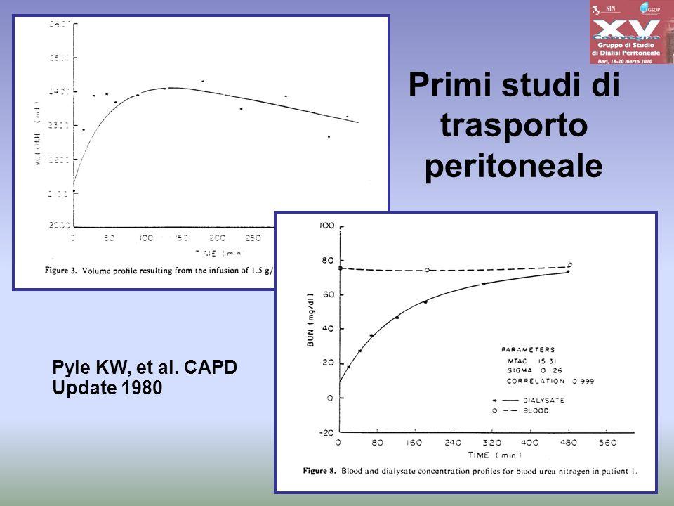 Pyle KW, et al. CAPD Update 1980 Primi studi di trasporto peritoneale