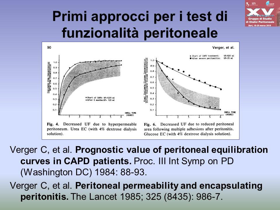 Primi approcci per i test di funzionalità peritoneale Verger C, et al. Prognostic value of peritoneal equilibration curves in CAPD patients. Proc. III