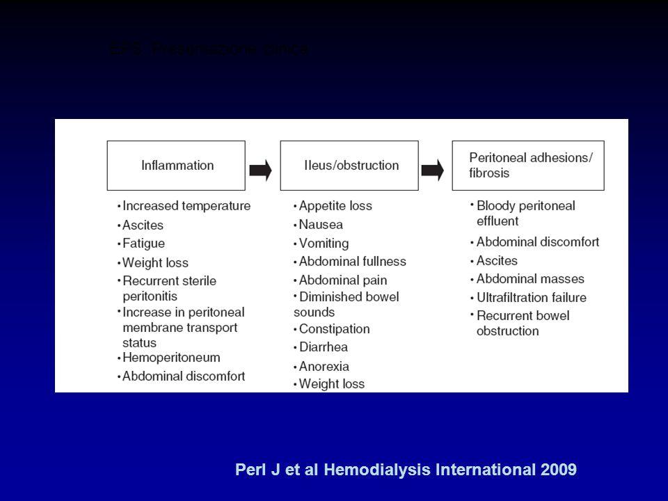 Perl J et al Hemodialysis International 2009 EPS: Presentazione clinica