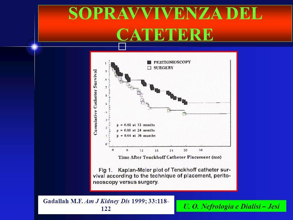U. O. Nefrologia e Dialisi – Jesi Gadallah M.F. Am J Kidney Dis 1999; 33:118- 122 SOPRAVVIVENZA DEL CATETERE