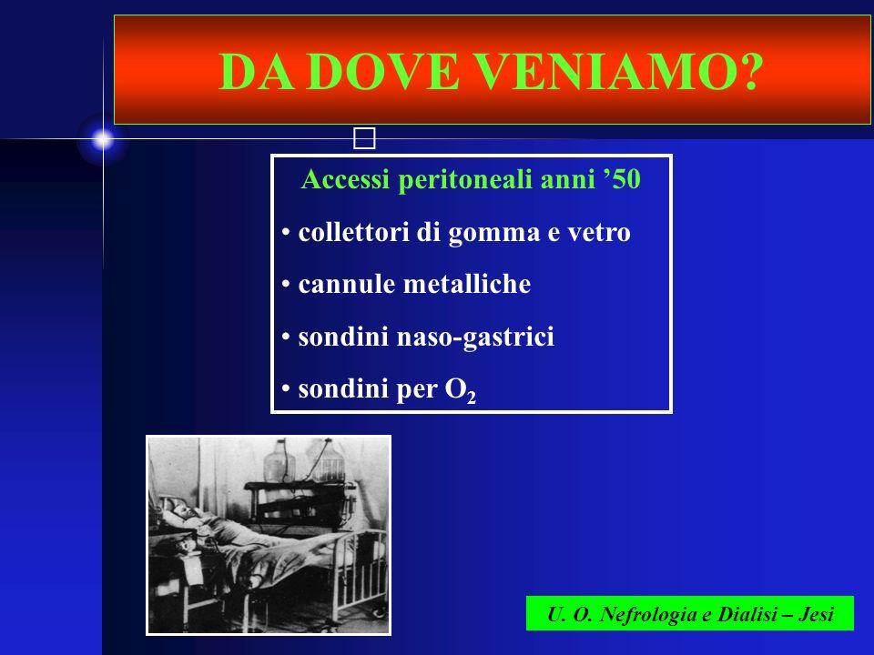U. O. Nefrologia e Dialisi – Jesi DA DOVE VENIAMO? Accessi peritoneali anni 50 collettori di gomma e vetro cannule metalliche sondini naso-gastrici so