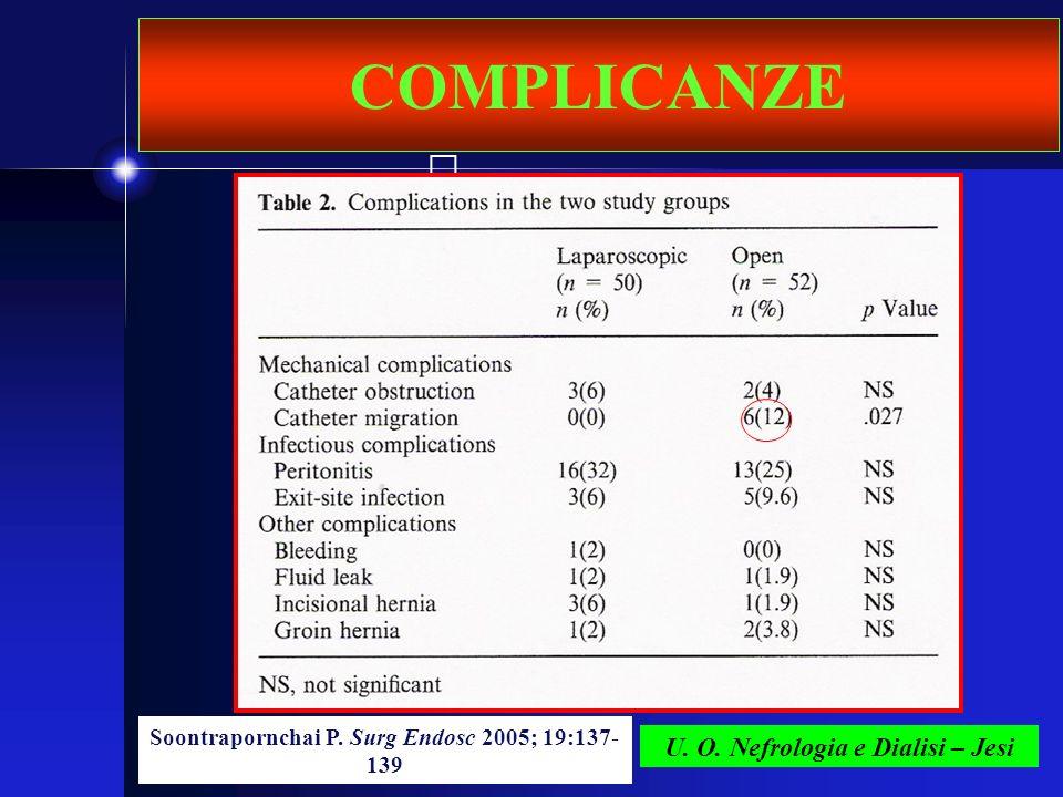 U. O. Nefrologia e Dialisi – Jesi COMPLICANZE Soontrapornchai P. Surg Endosc 2005; 19:137- 139