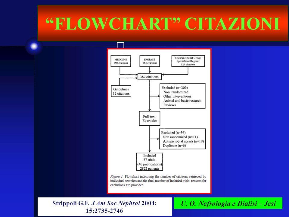 U. O. Nefrologia e Dialisi – Jesi FLOWCHART CITAZIONI Strippoli G.F. J Am Soc Nephrol 2004; 15:2735-2746