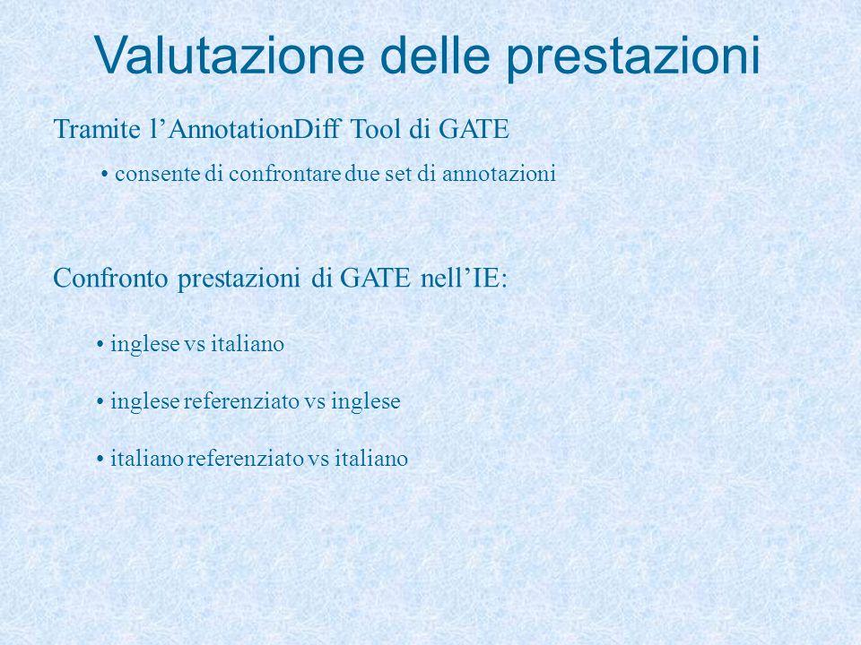 Valutazione delle prestazioni Tramite lAnnotationDiff Tool di GATE consente di confrontare due set di annotazioni Confronto prestazioni di GATE nellIE: inglese vs italiano inglese referenziato vs inglese italiano referenziato vs italiano