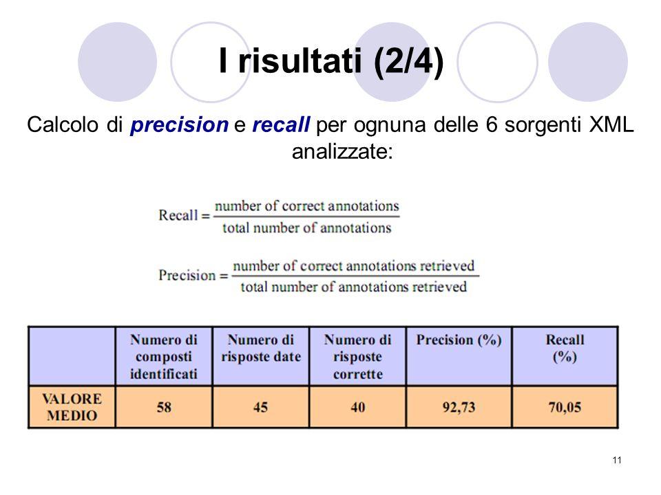 11 I risultati (2/4) Calcolo di precision e recall per ognuna delle 6 sorgenti XML analizzate: