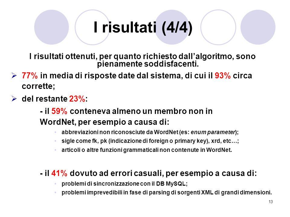 13 I risultati (4/4) I risultati ottenuti, per quanto richiesto dallalgoritmo, sono pienamente soddisfacenti. 77% in media di risposte date dal sistem