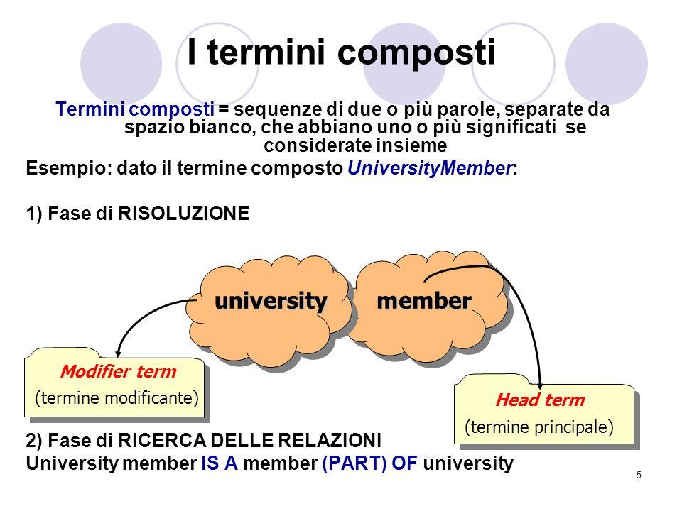 5 I termini composti Termini composti = sequenze di due o più parole, separate da spazio bianco, che abbiano uno o più significati se considerate insi