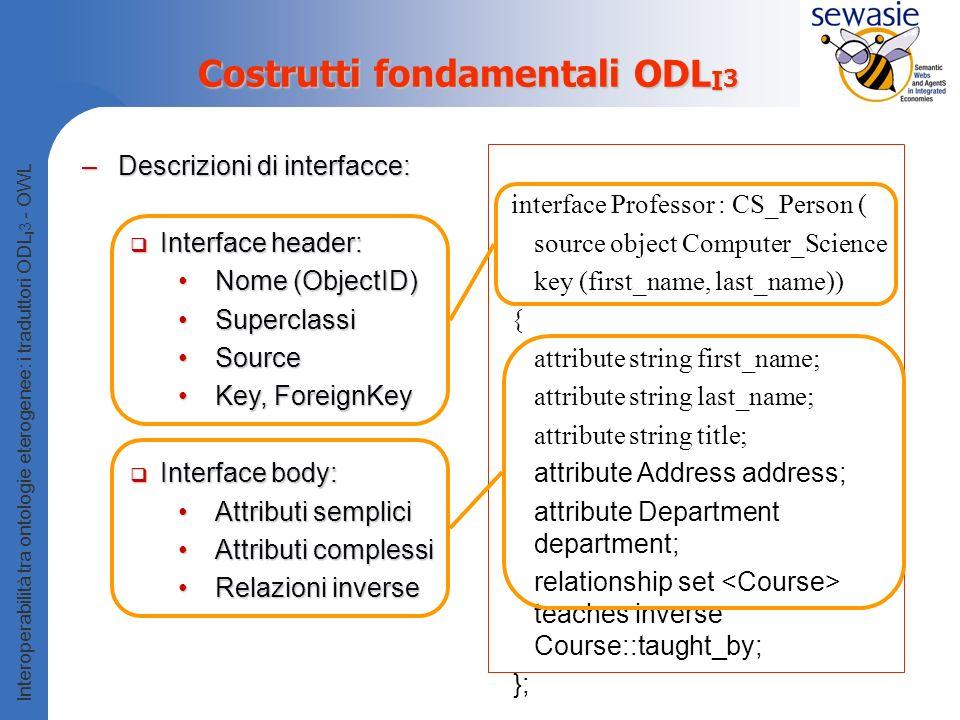 Interoperabilità tra ontologie eterogenee: i traduttori ODL I 3 - OWL Costrutti fondamentali ODL I 3 –Descrizioni di interfacce: Interface header: Int