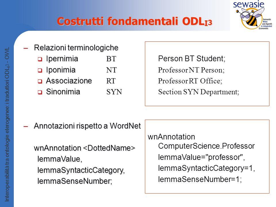 Interoperabilità tra ontologie eterogenee: i traduttori ODL I 3 - OWL Costrutti fondamentali ODL I 3 –Relazioni terminologiche Ipernimia BT Ipernimia