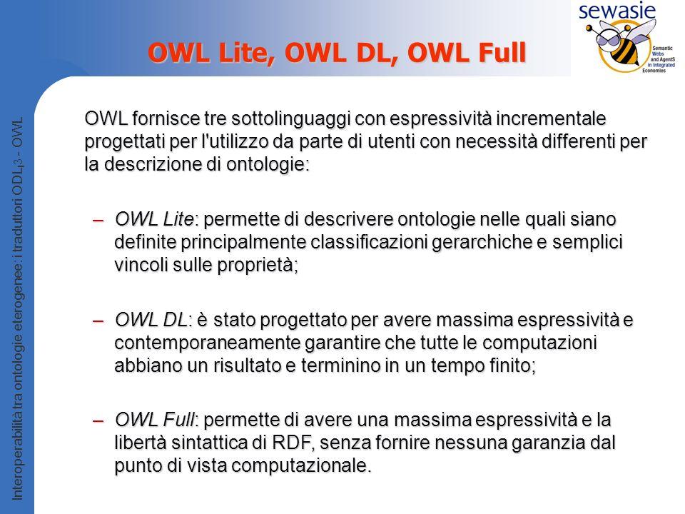 Interoperabilità tra ontologie eterogenee: i traduttori ODL I 3 - OWL OWL Lite, OWL DL, OWL Full OWL fornisce tre sottolinguaggi con espressività incrementale progettati per l utilizzo da parte di utenti con necessità differenti per la descrizione di ontologie: –OWL Lite: permette di descrivere ontologie nelle quali siano definite principalmente classificazioni gerarchiche e semplici vincoli sulle proprietà; –OWL DL: è stato progettato per avere massima espressività e contemporaneamente garantire che tutte le computazioni abbiano un risultato e terminino in un tempo finito; –OWL Full: permette di avere una massima espressività e la libertà sintattica di RDF, senza fornire nessuna garanzia dal punto di vista computazionale.