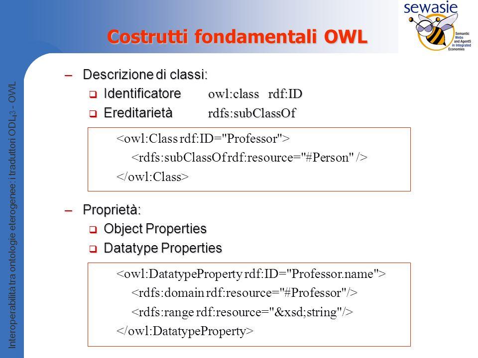 Interoperabilità tra ontologie eterogenee: i traduttori ODL I 3 - OWL Costrutti fondamentali OWL –Descrizione di classi: Identificatore owl:class rdf:ID Identificatore owl:class rdf:ID Ereditarietà rdfs:subClassOf Ereditarietà rdfs:subClassOf –Proprietà: Object Properties Object Properties Datatype Properties Datatype Properties