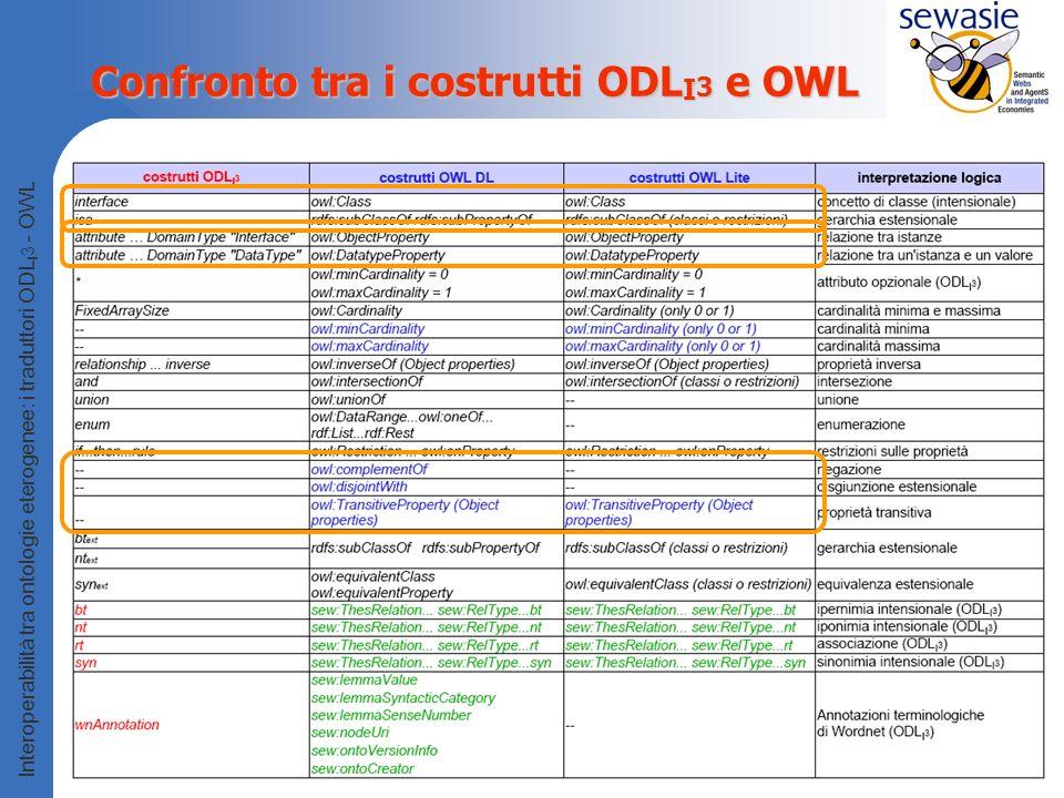 Interoperabilità tra ontologie eterogenee: i traduttori ODL I 3 - OWL Confronto tra i costrutti ODL I 3 e OWL