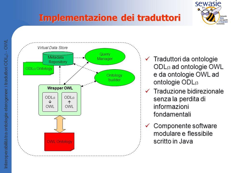 Interoperabilità tra ontologie eterogenee: i traduttori ODL I 3 - OWL Implementazione dei traduttori Ontology Metadata Repository Virtual Data Store ODL I 3 Ontology Metadata Repository Ontology builder Wrapper OWL ODL I 3 OWL ODL I 3 OWL Query Manager...