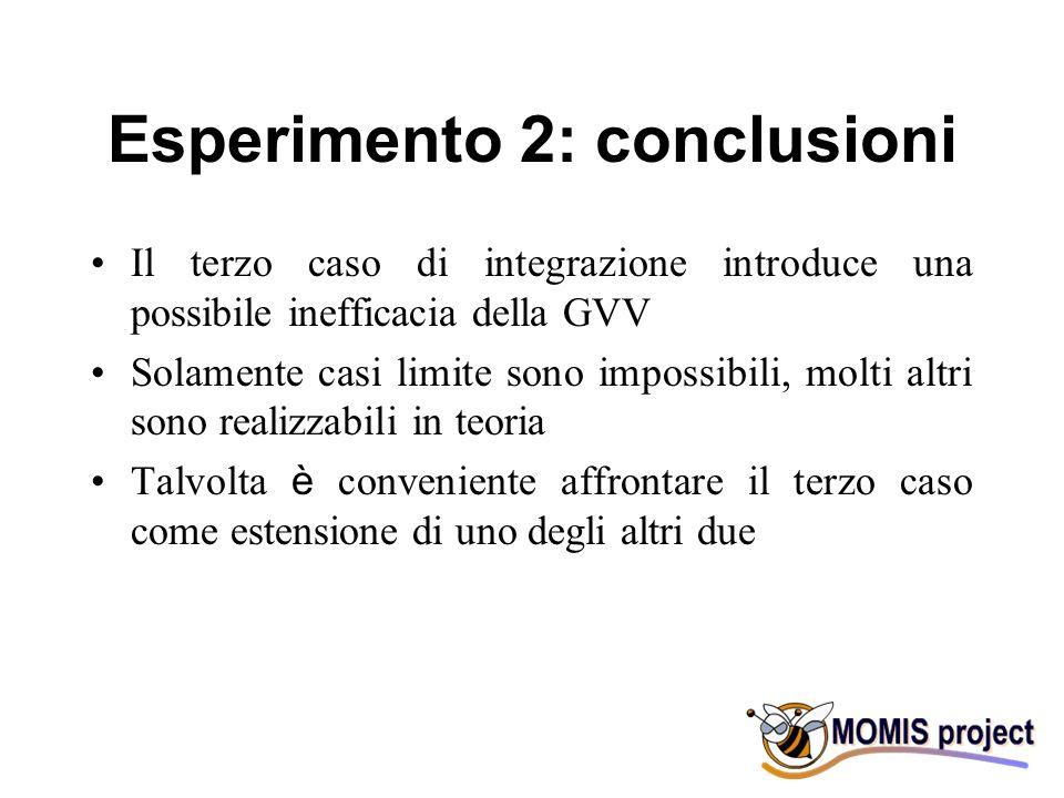 Esperimento 2: conclusioni Il terzo caso di integrazione introduce una possibile inefficacia della GVV Solamente casi limite sono impossibili, molti altri sono realizzabili in teoria Talvolta è conveniente affrontare il terzo caso come estensione di uno degli altri due