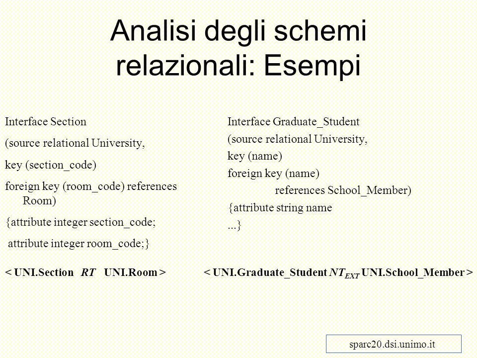 Analisi degli schemi relazionali relazione RT: si rileva ogni volta in cui una classe definisce una foreign key.