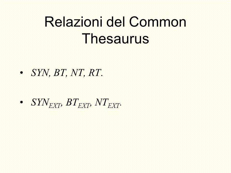 Analisi degli schemi relazionali relazione RT partof : esprime un legame di aggregazione più forte rispetto alla semplice RT.