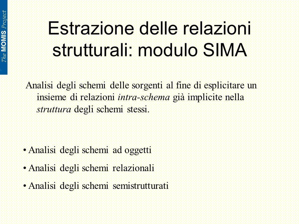 S1S2S3 Estrazione Integrazione Validazione Inferenza Relazioni Strutturali Relazioni Validate Relazioni Inferite Thesaurus Comune Relazioni Lessicali Relazioni Integrate Generazione Thesaurus Comune SIMA SIMB