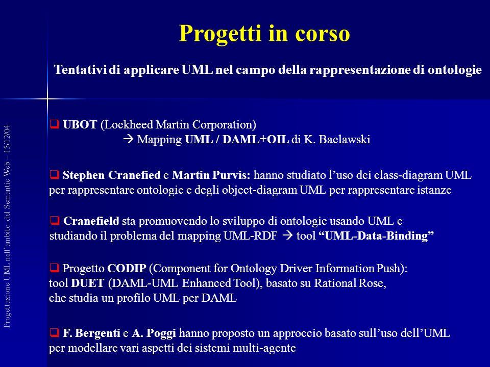 Progetti in corso Tentativi di applicare UML nel campo della rappresentazione di ontologie UBOT (Lockheed Martin Corporation) Mapping UML / DAML+OIL d