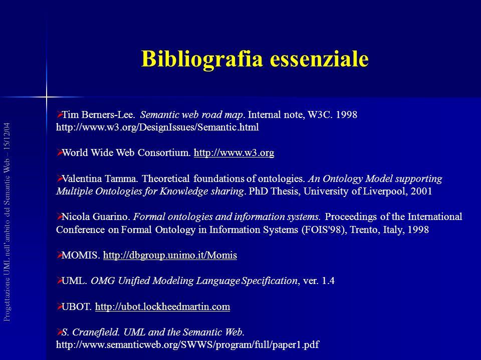Bibliografia essenziale Progettazione UML nellambito del Semantic Web – 15/12/04 Tim Berners-Lee. Semantic web road map. Internal note, W3C. 1998 http