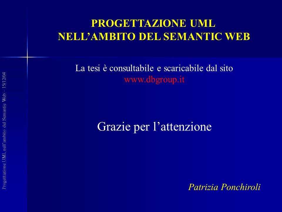 Grazie per lattenzione PROGETTAZIONE UML NELLAMBITO DEL SEMANTIC WEB Patrizia Ponchiroli Progettazione UML nellambito del Semantic Web – 15/12/04 La t