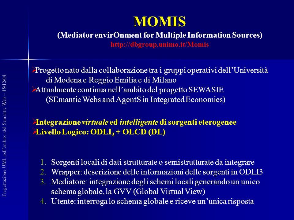 MOMIS (Mediator envirOnment for Multiple Information Sources) http://dbgroup.unimo.it/Momis Integrazione virtuale ed intelligente di sorgenti eterogen