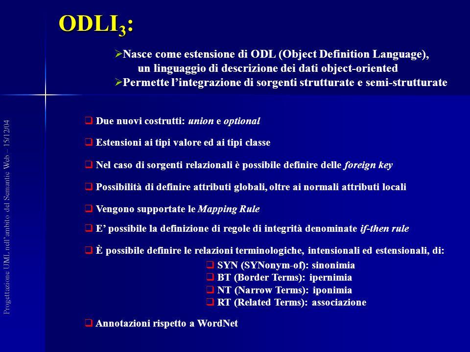 Nasce come estensione di ODL (Object Definition Language), un linguaggio di descrizione dei dati object-oriented Permette lintegrazione di sorgenti strutturate e semi-strutturate ODLI 3 : Due nuovi costrutti: union e optional Estensioni ai tipi valore ed ai tipi classe Possibilità di definire attributi globali, oltre ai normali attributi locali Vengono supportate le Mapping Rule E possibile la definizione di regole di integrità denominate if-then rule Annotazioni rispetto a WordNet Nel caso di sorgenti relazionali è possibile definire delle foreign key È possibile definire le relazioni terminologiche, intensionali ed estensionali, di: SYN (SYNonym-of): sinonimia BT (Border Terms): ipernimia NT (Narrow Terms): iponimia RT (Related Terms): associazione Progettazione UML nellambito del Semantic Web – 15/12/04