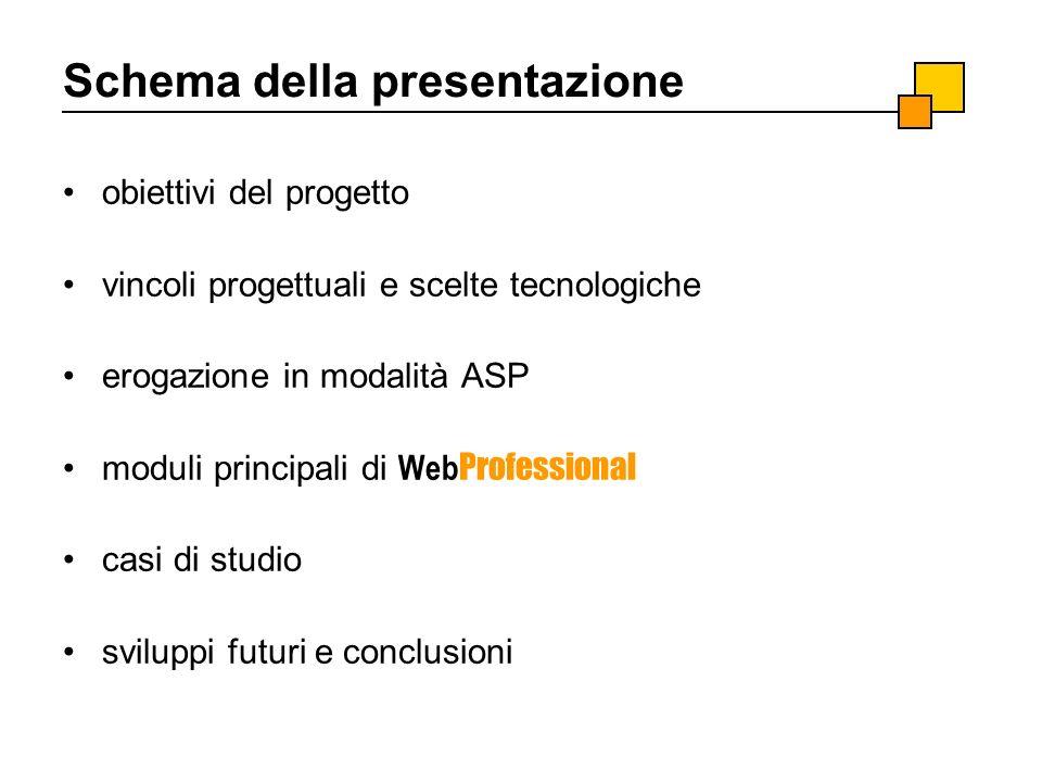 Schema della presentazione obiettivi del progetto vincoli progettuali e scelte tecnologiche erogazione in modalità ASP moduli principali di Web Profes