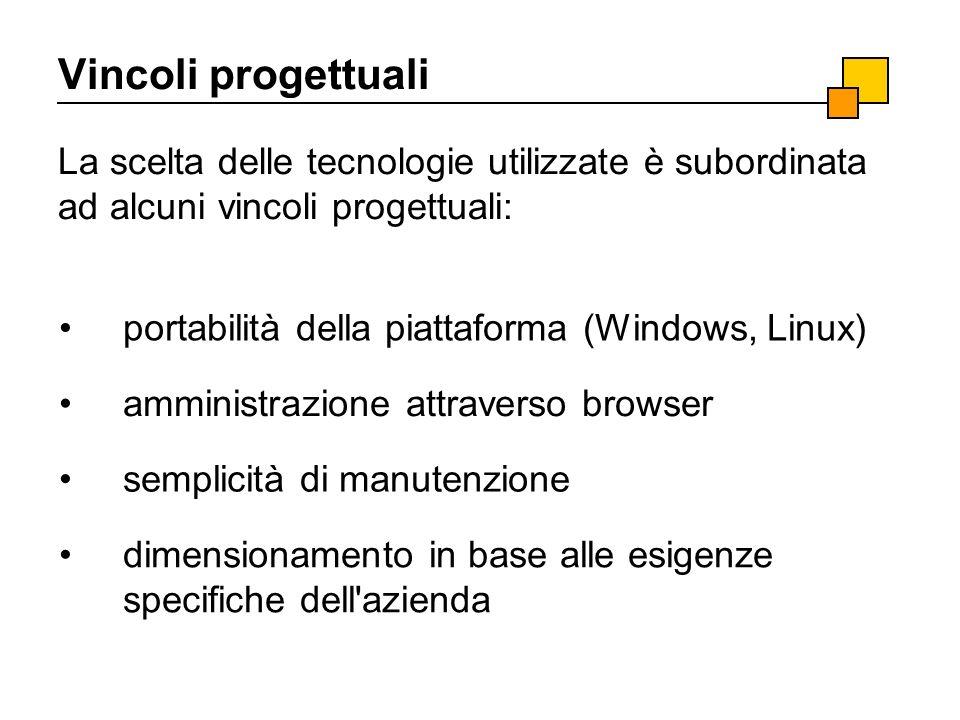 Vincoli progettuali La scelta delle tecnologie utilizzate è subordinata ad alcuni vincoli progettuali: portabilità della piattaforma (Windows, Linux)