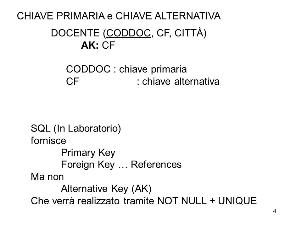 5 CORSO (CODCOR,NOME,CODDOC) FK: CODDOC REFERENCES DOCENTE(CODDOC) dove: CORSO:relazione/tabella dipendente o correlata DOCENTE: relazione/tabella riferita o primaria Essendo CODDOC la chiave primaria della relazione riferita DOCENTE, si può omettere in DOCENTE(CODDOC) CORSO (CODCOR,NOME,CODDOC) FK: CODDOC REFERENCES DOCENTE NOTAZIONE DEL VINCOLO DI INTEGRITÀ REFERENZIALE