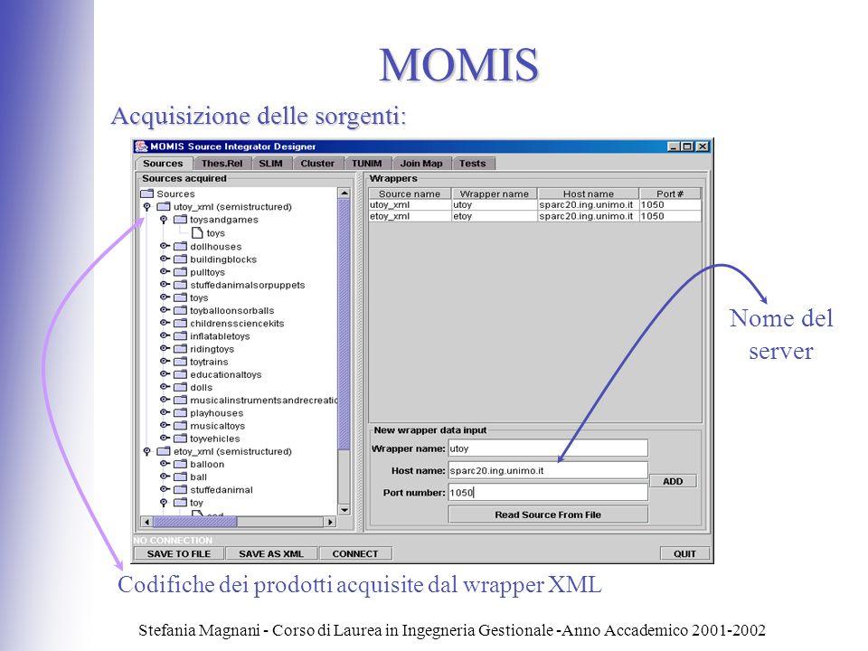 Stefania Magnani - Corso di Laurea in Ingegneria Gestionale -Anno Accademico 2001-2002 MOMIS Acquisizione delle sorgenti: Codifiche dei prodotti acquisite dal wrapper XML Nome del server