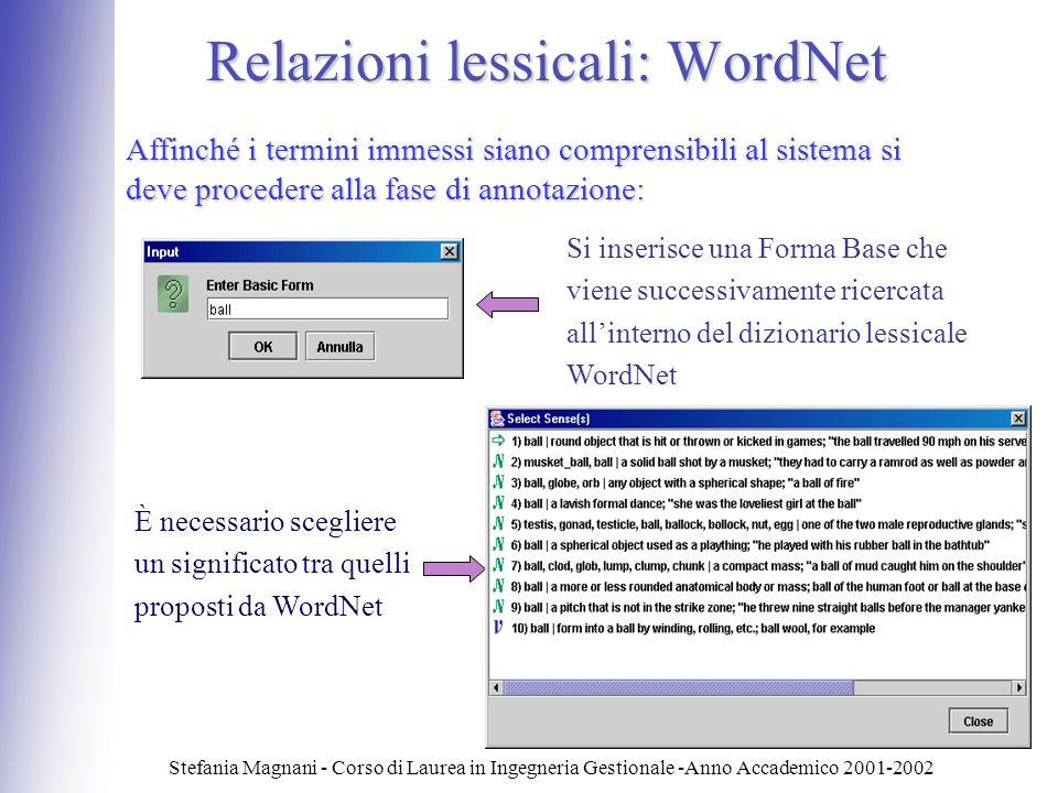 Stefania Magnani - Corso di Laurea in Ingegneria Gestionale -Anno Accademico 2001-2002 Relazioni lessicali: WordNet È necessario scegliere un signific