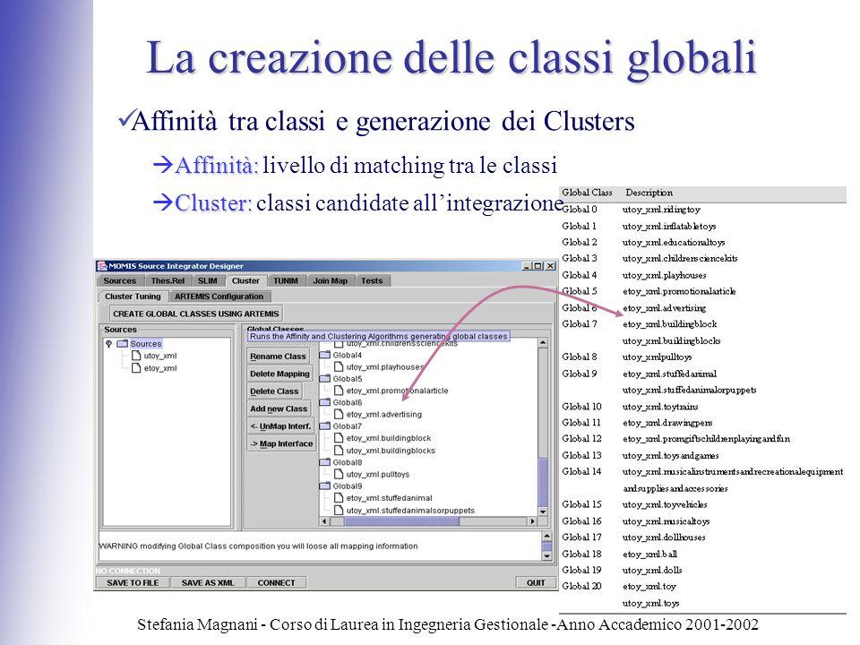 Stefania Magnani - Corso di Laurea in Ingegneria Gestionale -Anno Accademico 2001-2002 La creazione delle classi globali Affinità tra classi e generaz