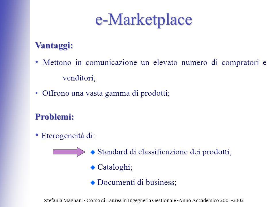 Stefania Magnani - Corso di Laurea in Ingegneria Gestionale -Anno Accademico 2001-2002 e-Marketplace Vantaggi: Mettono in comunicazione un elevato num