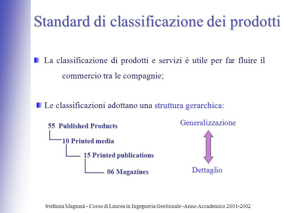 Stefania Magnani - Corso di Laurea in Ingegneria Gestionale -Anno Accademico 2001-2002 Standard di classificazione dei prodotti La classificazione di