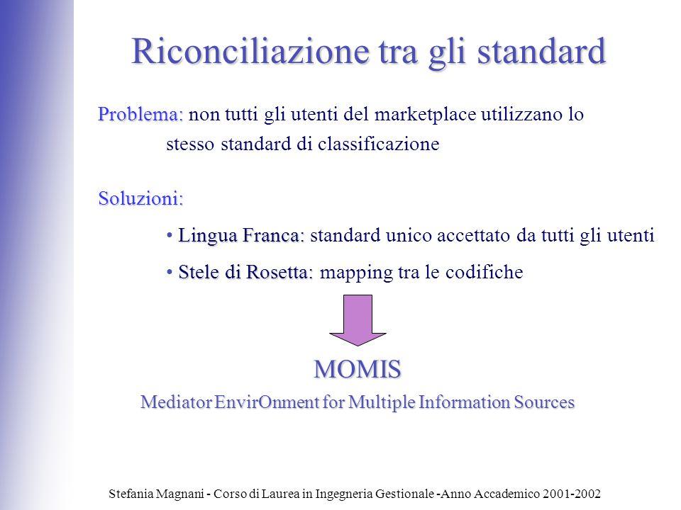 Stefania Magnani - Corso di Laurea in Ingegneria Gestionale -Anno Accademico 2001-2002 Riconciliazione tra gli standard Problema: Problema: non tutti