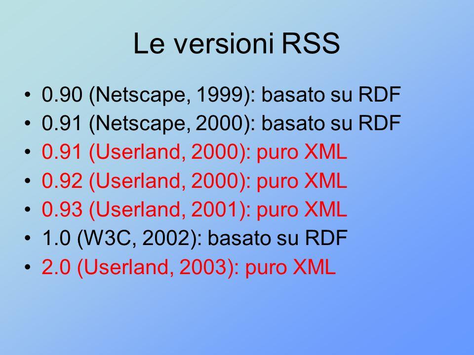 Distribuzione Versioni RSS 0.90 (Netscape, 1999) 0.91 (Netscape, 2000) 0.91 (Userland, 2000) 0.92 (Userland, 2000) 0.93 (Userland, 2001) 1.0 (W3C, 2002) 2.0 (Userland, 2003) VersioneDiffusione 2.073,44% 0.91 UL18,75% 0.92 UL3,13% 1.03,13% Mal Formato1,56%