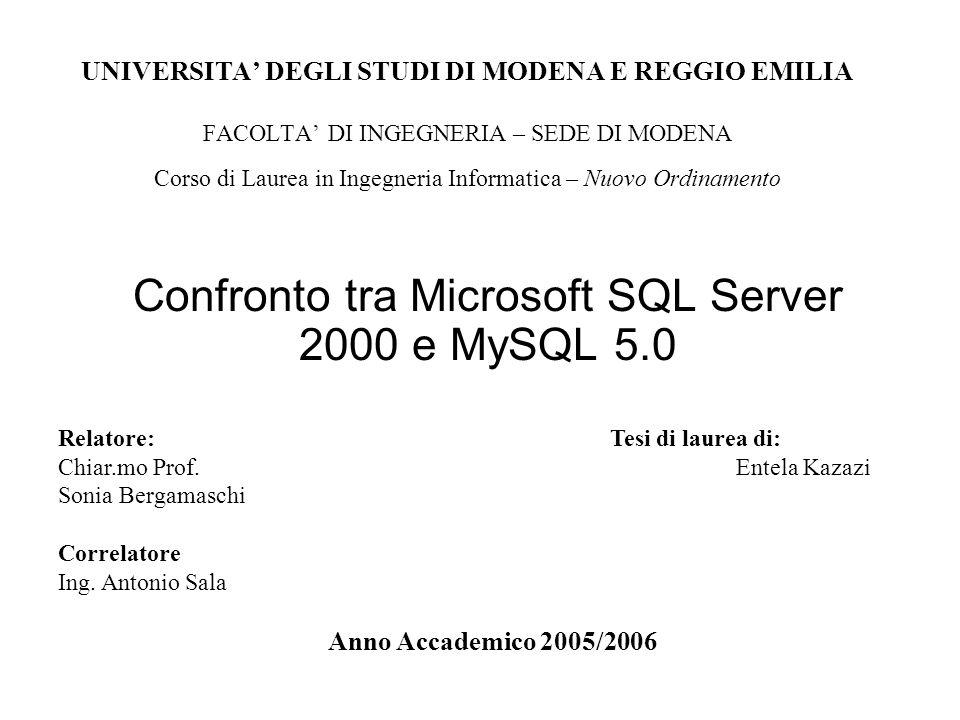 UNIVERSITA DEGLI STUDI DI MODENA E REGGIO EMILIA FACOLTA DI INGEGNERIA – SEDE DI MODENA Corso di Laurea in Ingegneria Informatica – Nuovo Ordinamento Confronto tra Microsoft SQL Server 2000 e MySQL 5.0 Relatore: Tesi di laurea di: Chiar.mo Prof.