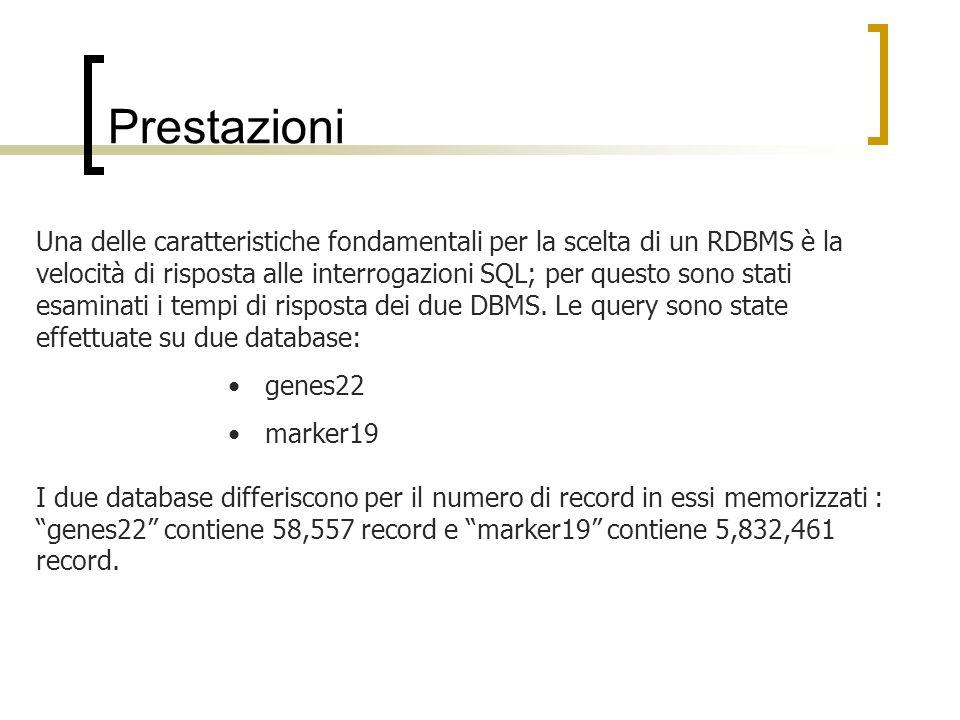 Prestazioni Una delle caratteristiche fondamentali per la scelta di un RDBMS è la velocità di risposta alle interrogazioni SQL; per questo sono stati esaminati i tempi di risposta dei due DBMS.